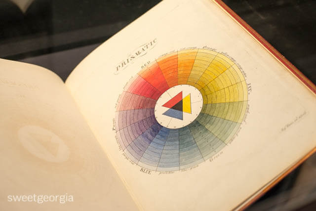 Colour Wheel, Moses Harris